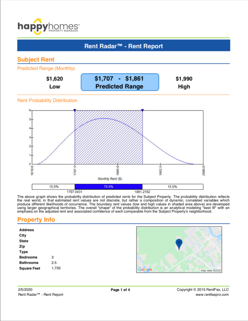 Happy Homes Report
